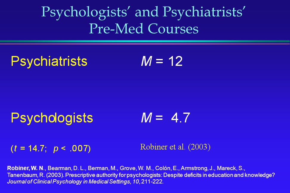 Psychologists' and Psychiatrists' Pre-Med Courses