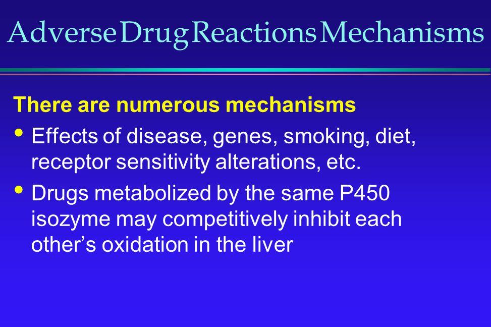 Adverse Drug Reactions Mechanisms