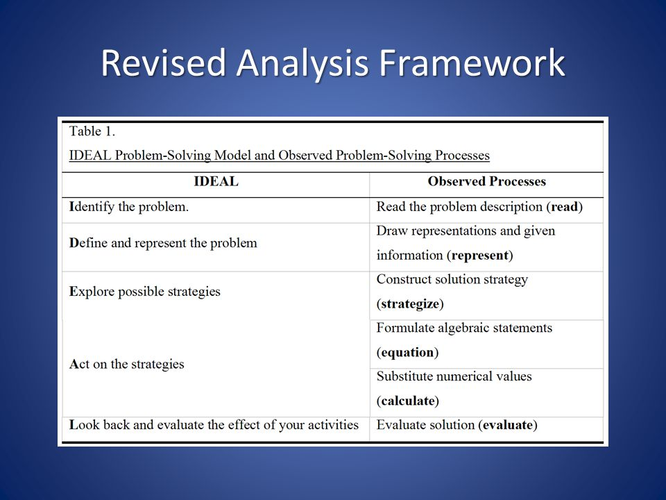 Revised Analysis Framework