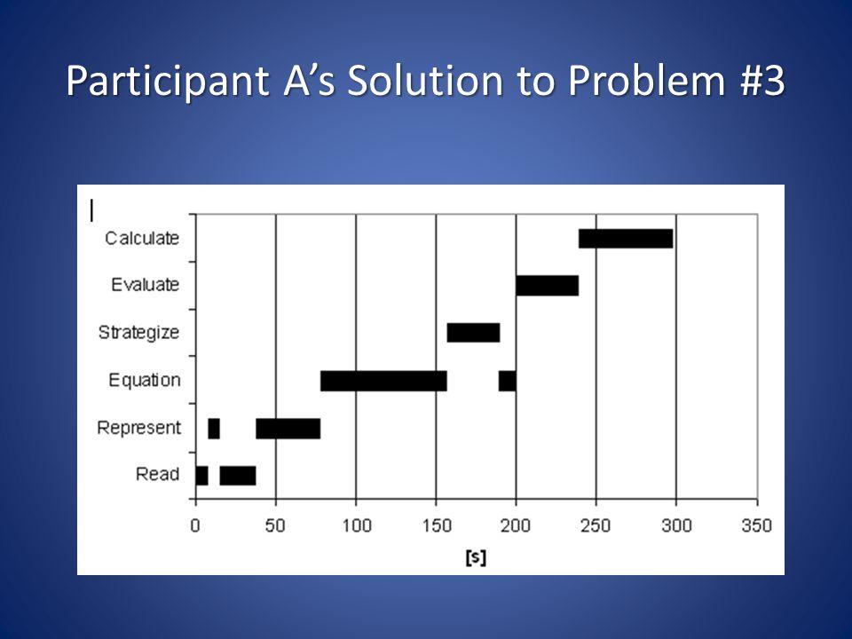 Participant A's Solution to Problem #3