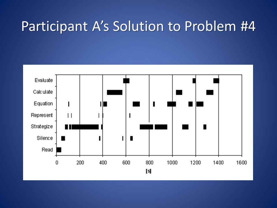 Participant A's Solution to Problem #4