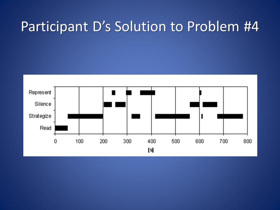 Participant D's Solution to Problem #4