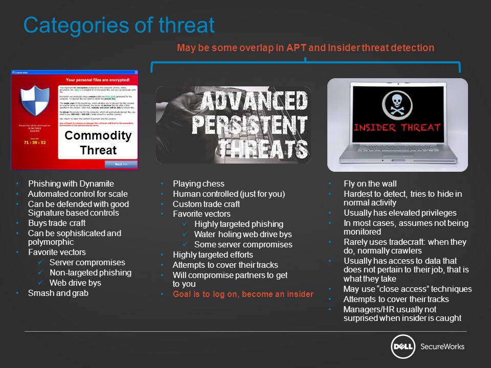 May be some overlap in APT and Insider threat detection