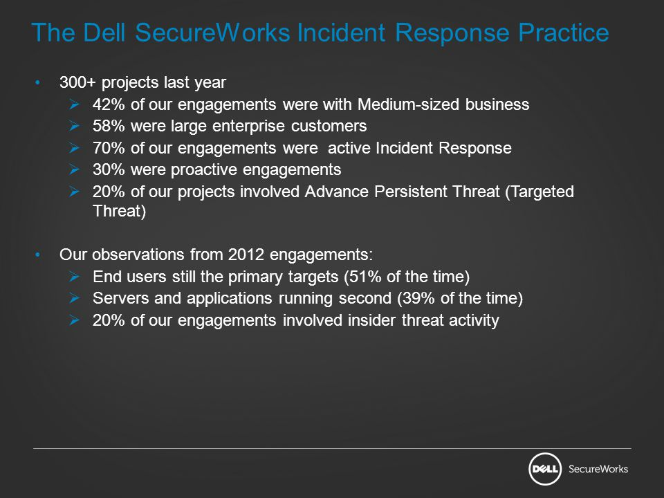 The Dell SecureWorks Incident Response Practice