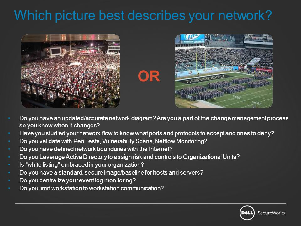 Which picture best describes your network