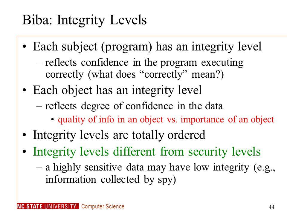 Biba: Integrity Levels