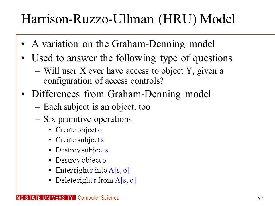 Harrison-Ruzzo-Ullman (HRU) Model