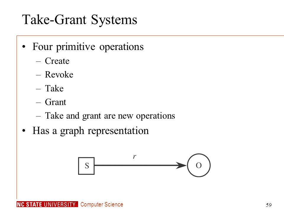Take-Grant Systems Four primitive operations