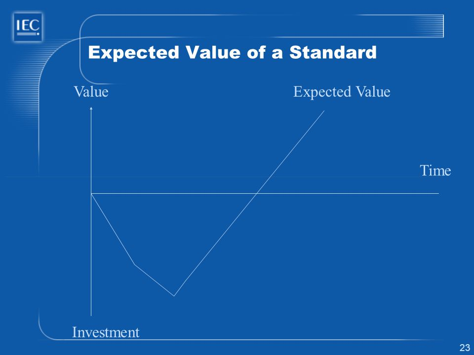 Expected Value of a Standard