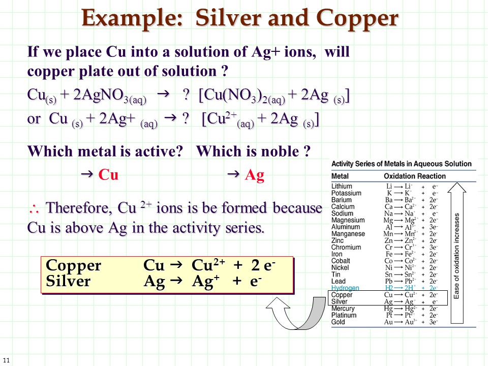 Example: Silver and Copper