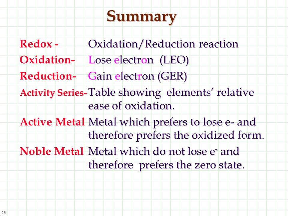 Summary Redox - Oxidation/Reduction reaction