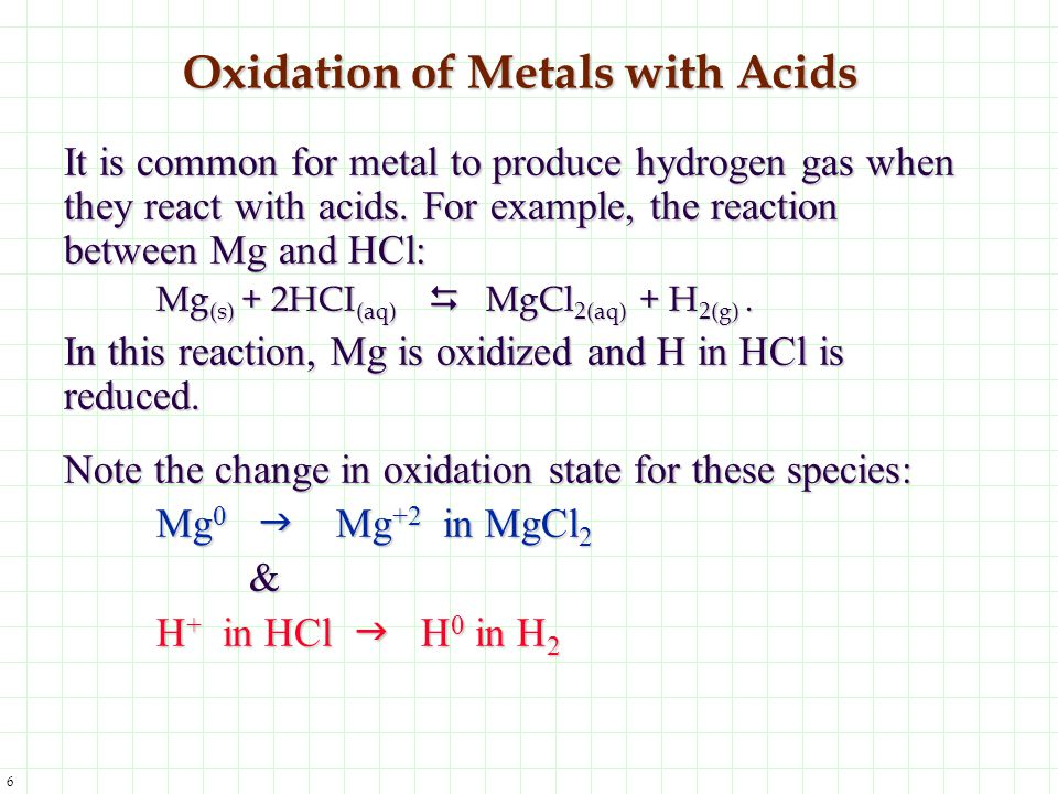 Oxidation of Metals with Acids