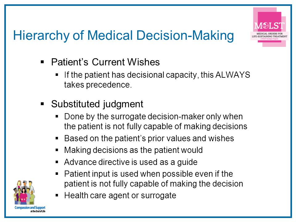 Hierarchy of Medical Decision-Making