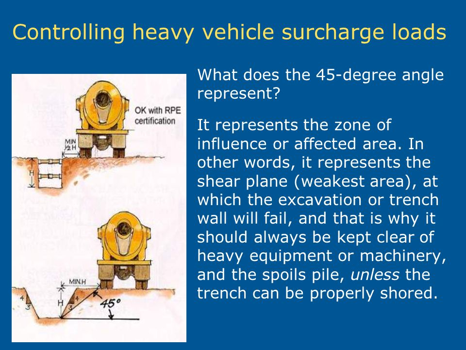 Controlling heavy vehicle surcharge loads