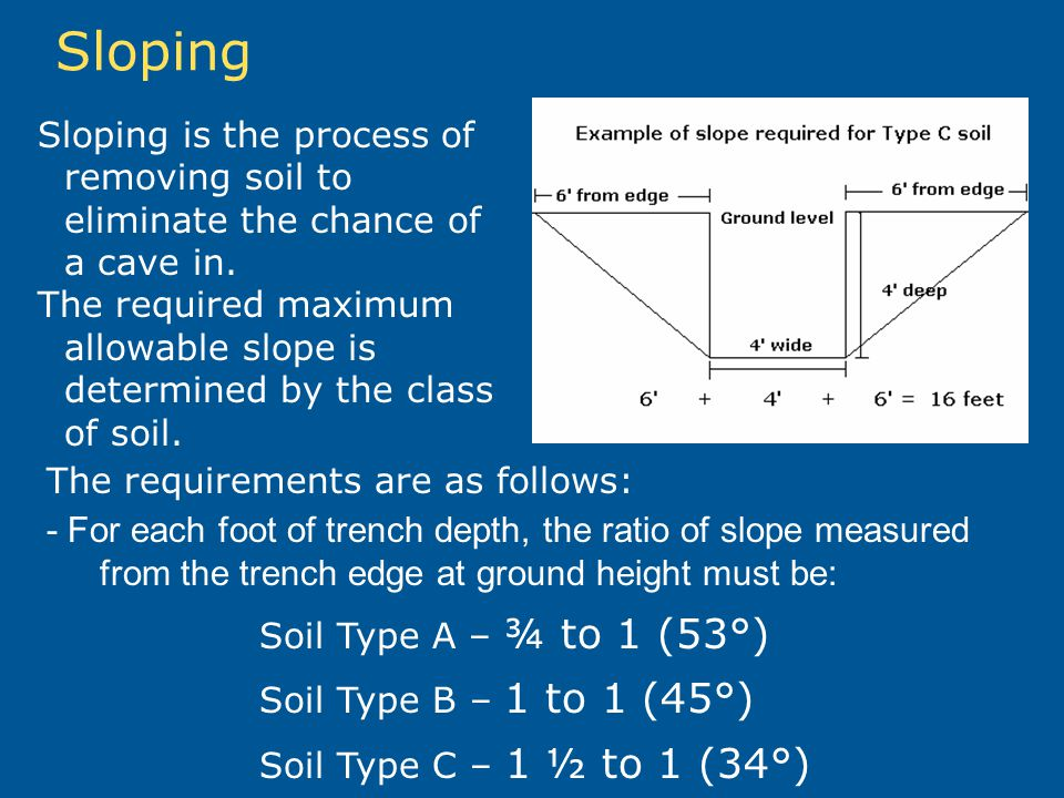 Sloping Sloping is the process of removing soil to eliminate the chance of a cave in.
