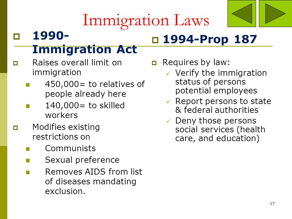 Immigration Laws 1990-Immigration Act 1994-Prop 187