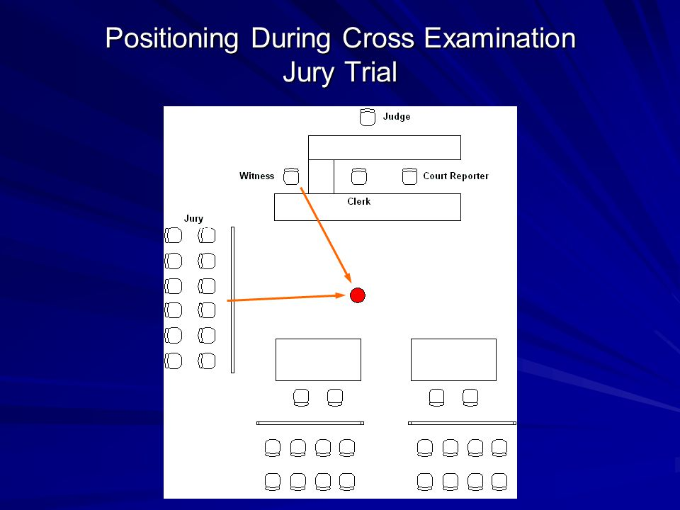 Positioning During Cross Examination Jury Trial