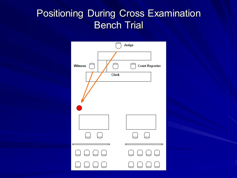 Positioning During Cross Examination Bench Trial