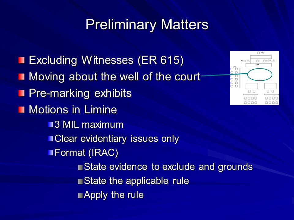 Preliminary Matters Excluding Witnesses (ER 615)