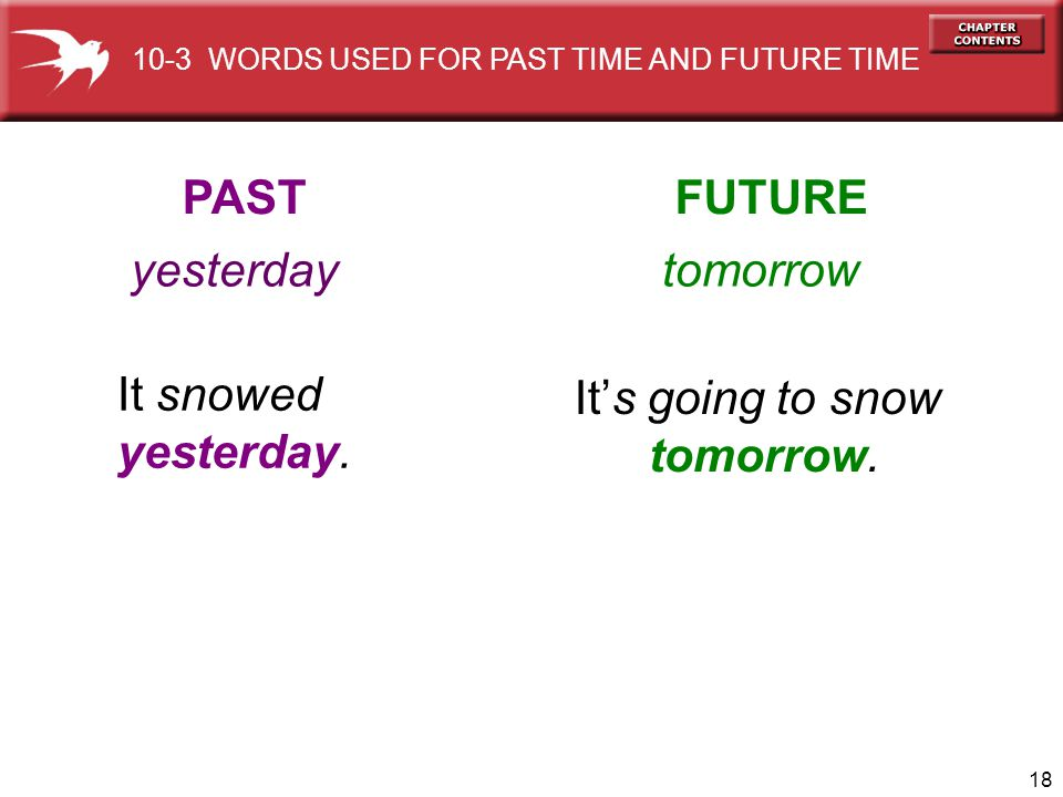 PAST FUTURE yesterday tomorrow It snowed yesterday. It's going to snow