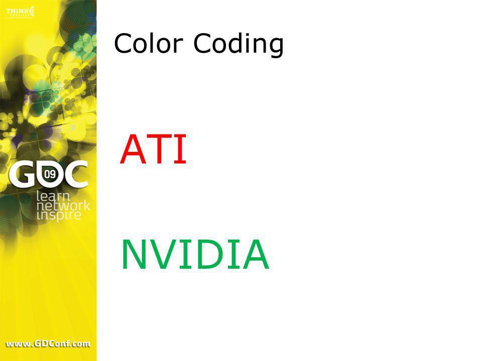 Color Coding ATI NVIDIA