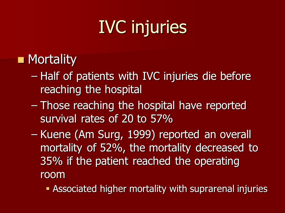 IVC injuries Mortality