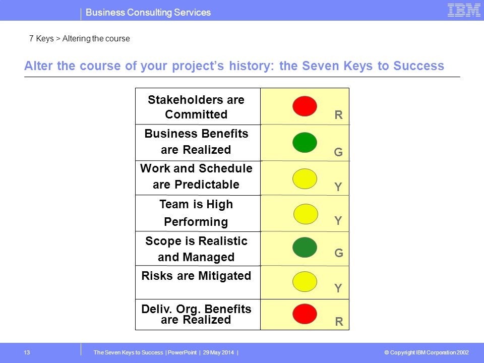 Alter the course of your project's history: the Seven Keys to Success