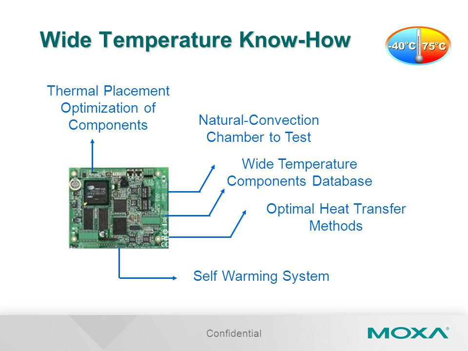 Wide Temperature Know-How