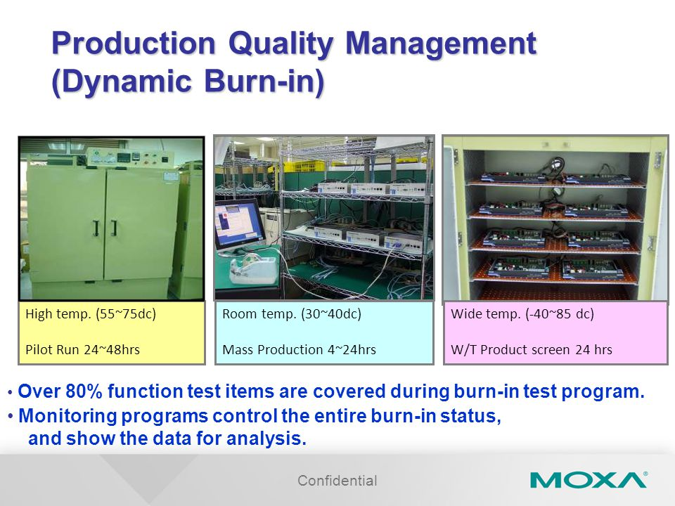 Production Quality Management (Dynamic Burn-in)
