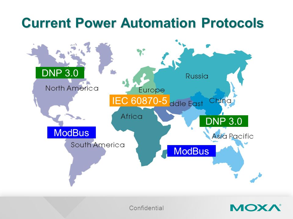 Current Power Automation Protocols