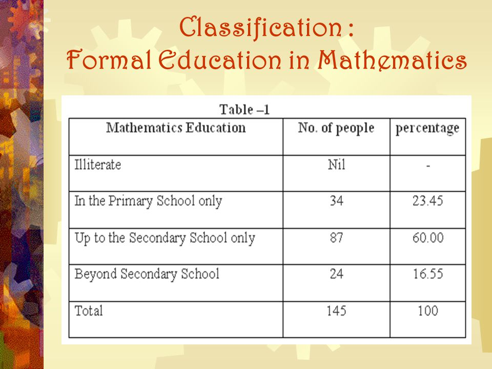 Classification : Formal Education in Mathematics
