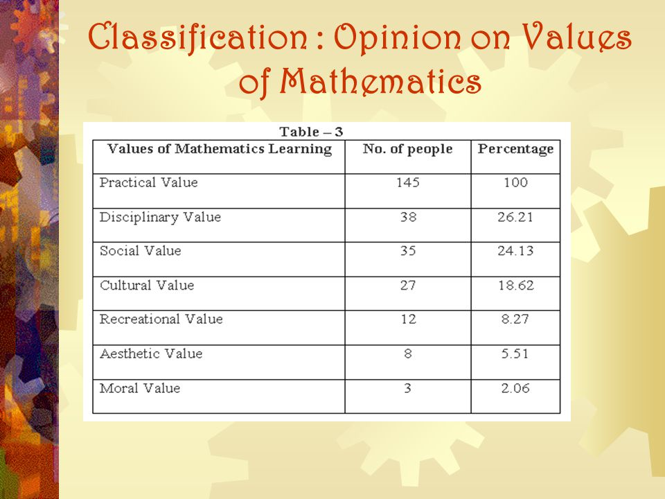 Classification : Opinion on Values of Mathematics