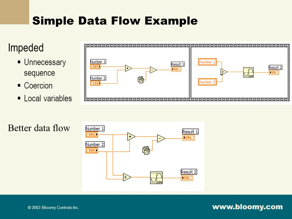 Simple Data Flow Example