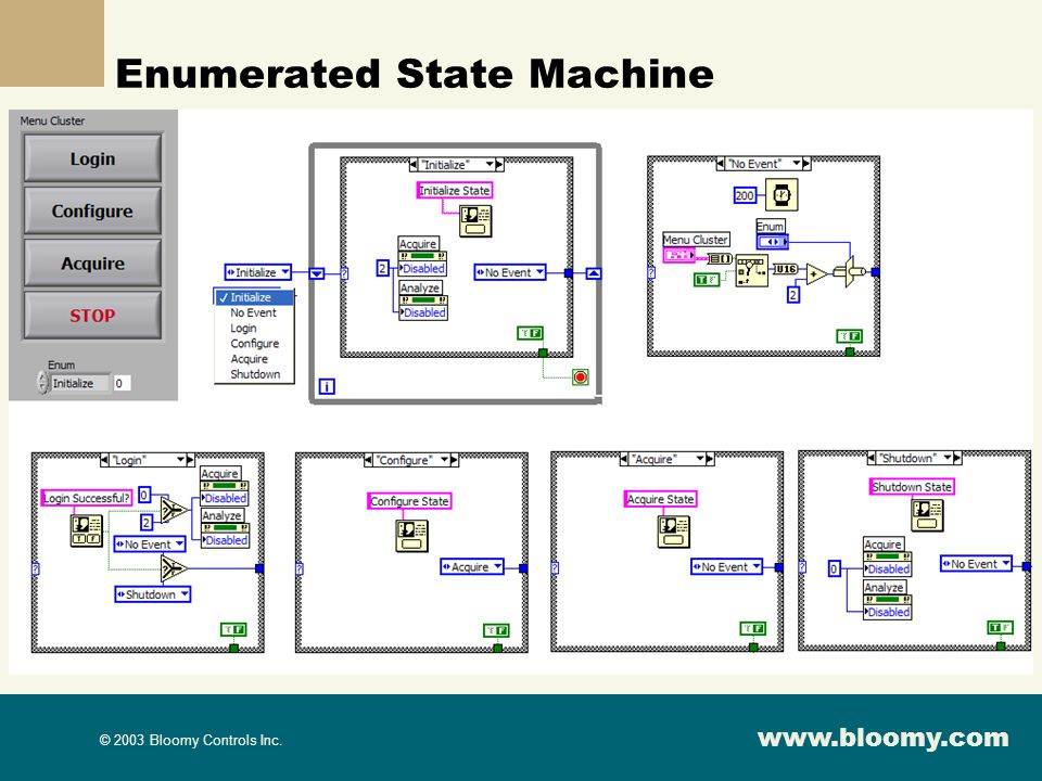 Enumerated State Machine