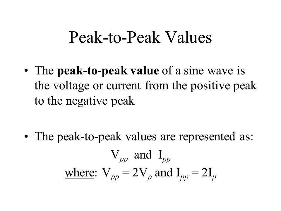where: Vpp = 2Vp and Ipp = 2Ip