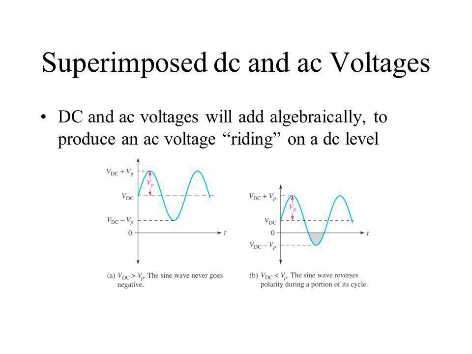 Superimposed dc and ac Voltages