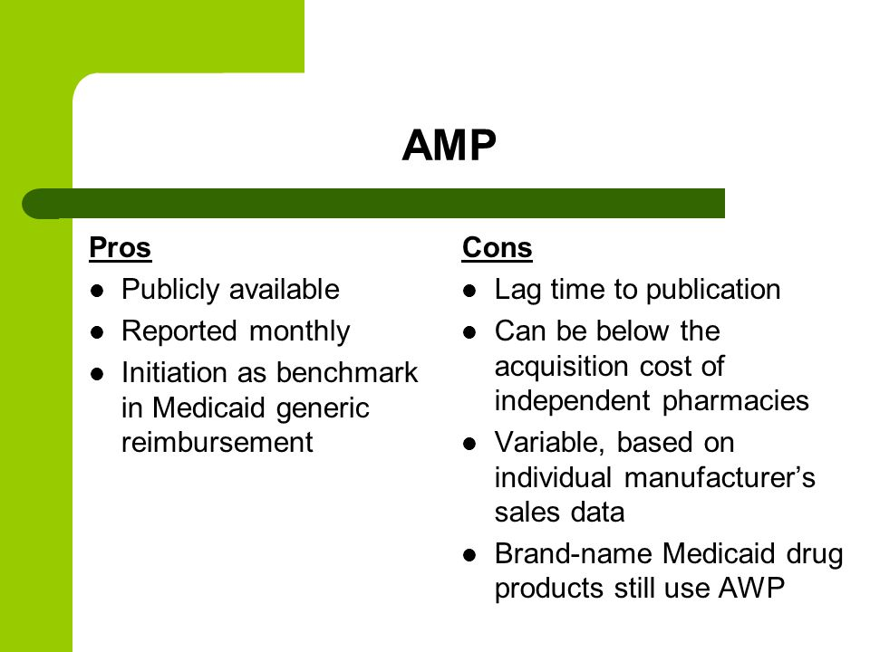 AMP Pros Publicly available Reported monthly