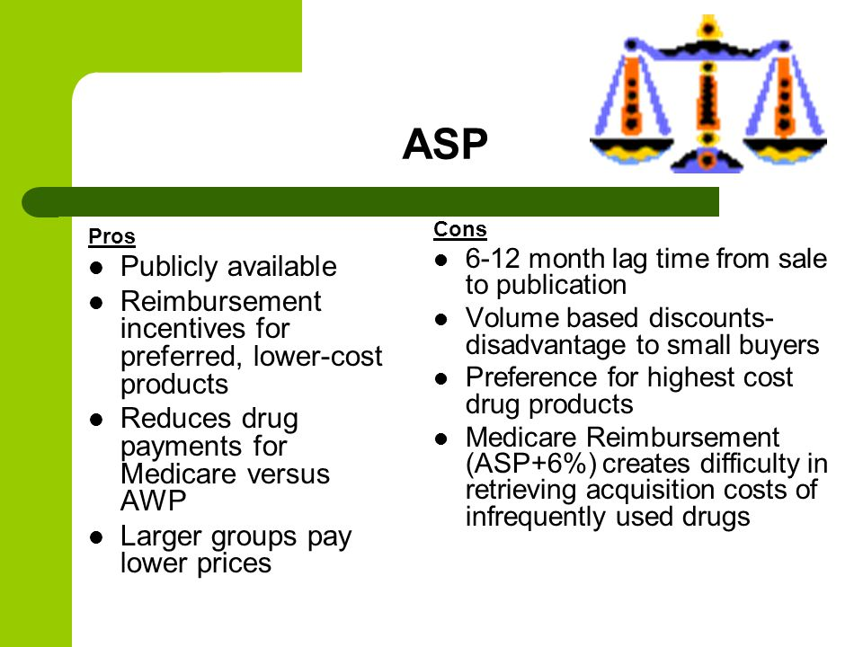 ASP 10% of 500=$50, versus 10% of 100=$10 Publicly available