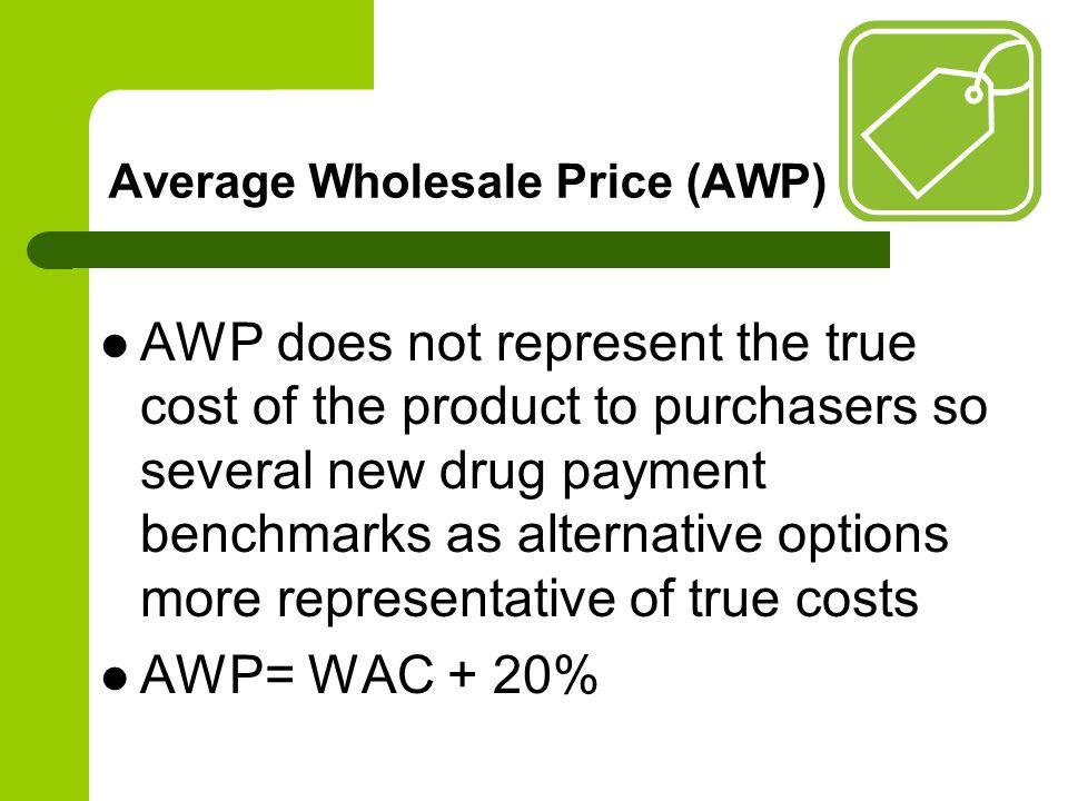 Average Wholesale Price (AWP)