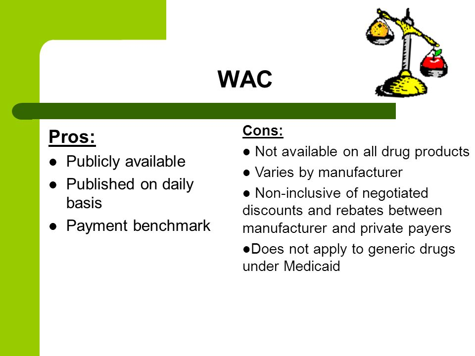 WAC Pros: Publicly available Published on daily basis