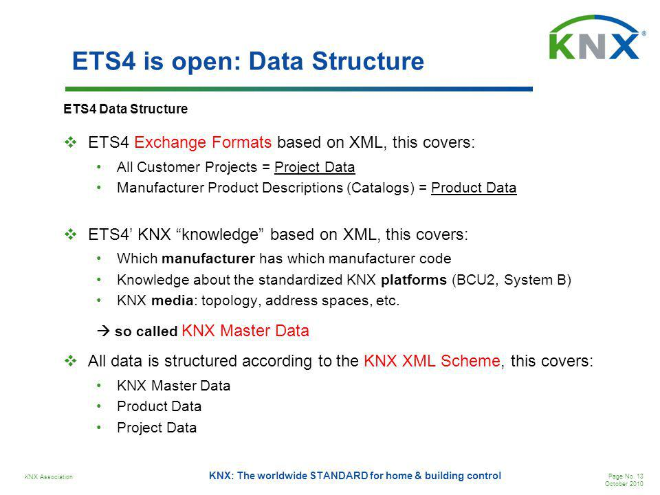 ETS4 is open: Data Structure