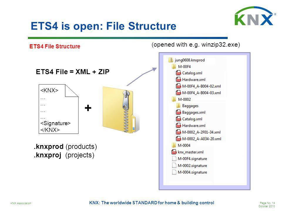 ETS4 is open: File Structure