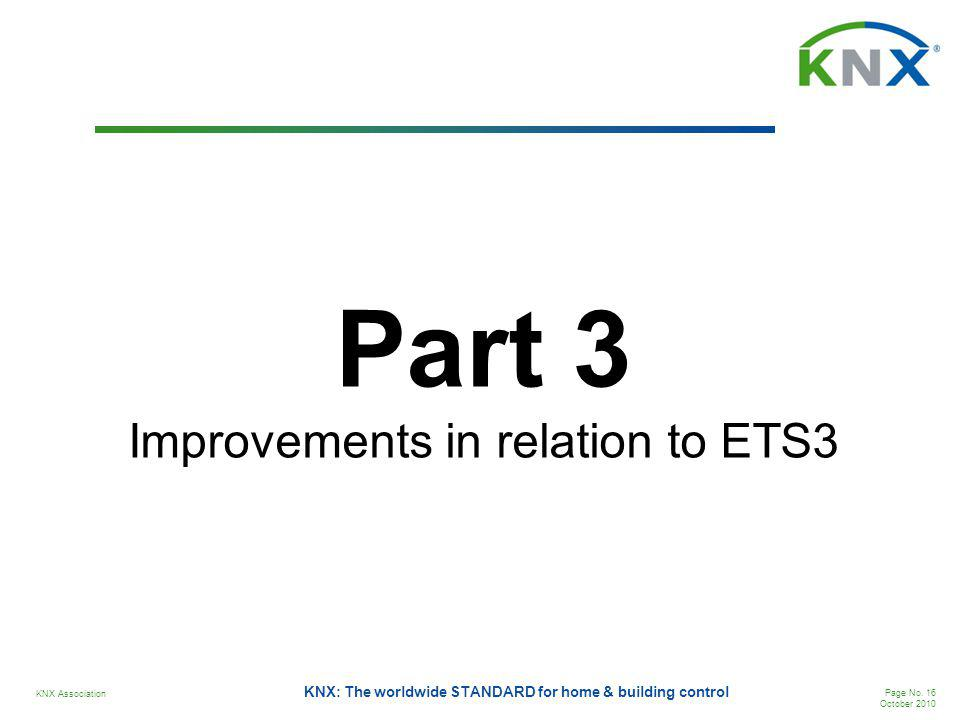 Improvements in relation to ETS3