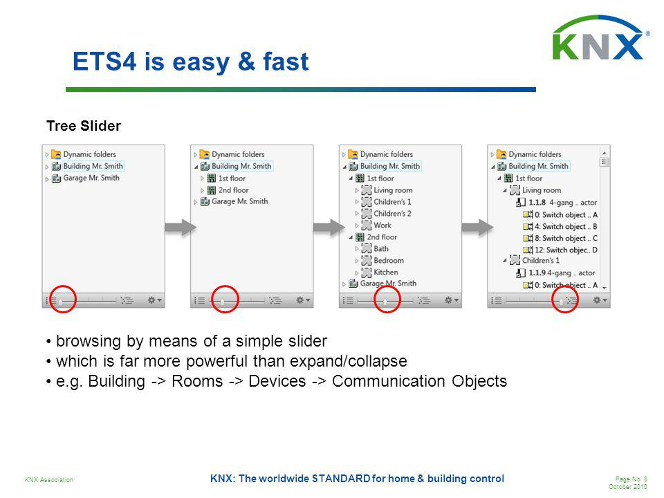 ETS4 is easy & fast browsing by means of a simple slider