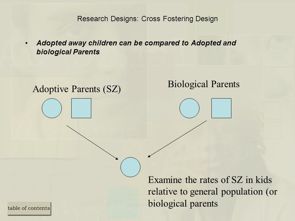 Research Designs: Cross Fostering Design