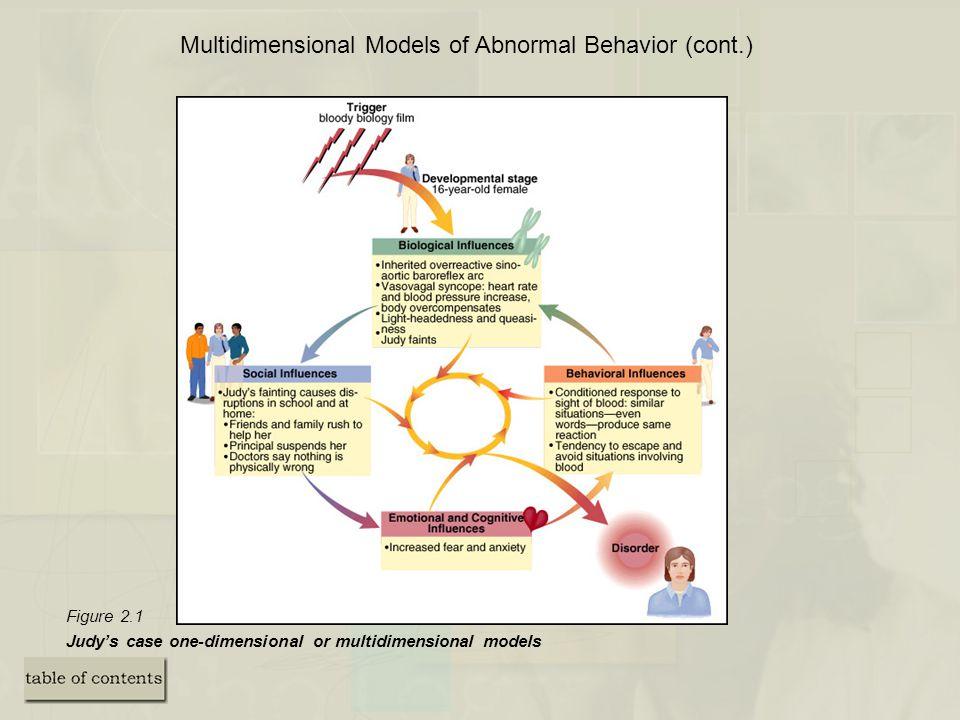 Multidimensional Models of Abnormal Behavior (cont.)
