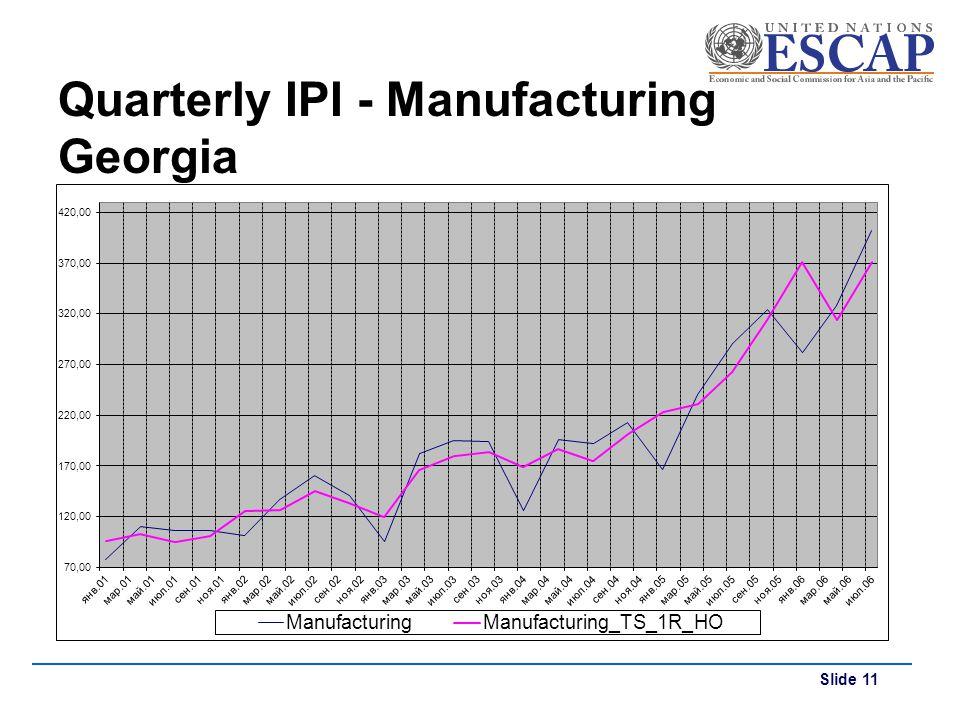 Quarterly IPI - Manufacturing Georgia