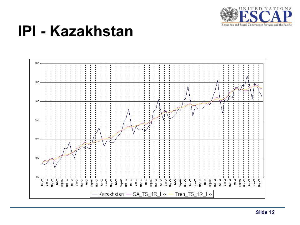 IPI - Kazakhstan