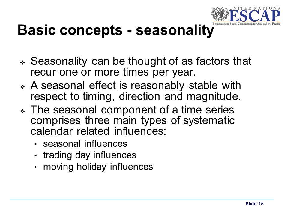 Basic concepts - seasonality