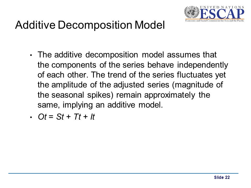 Additive Decomposition Model